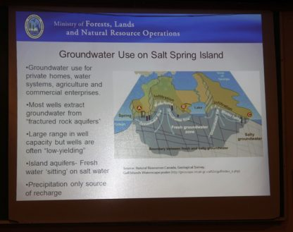 Groundwater use slide used in MFLNRO presentation at the Farmers' Institute on Jan. 18.